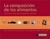 LA COMPOSICIÓN DE LOS ALIMENTOS : HERRAMIENTO BÁSICO PARA LA VALORACIÓN NUTRICIONAL